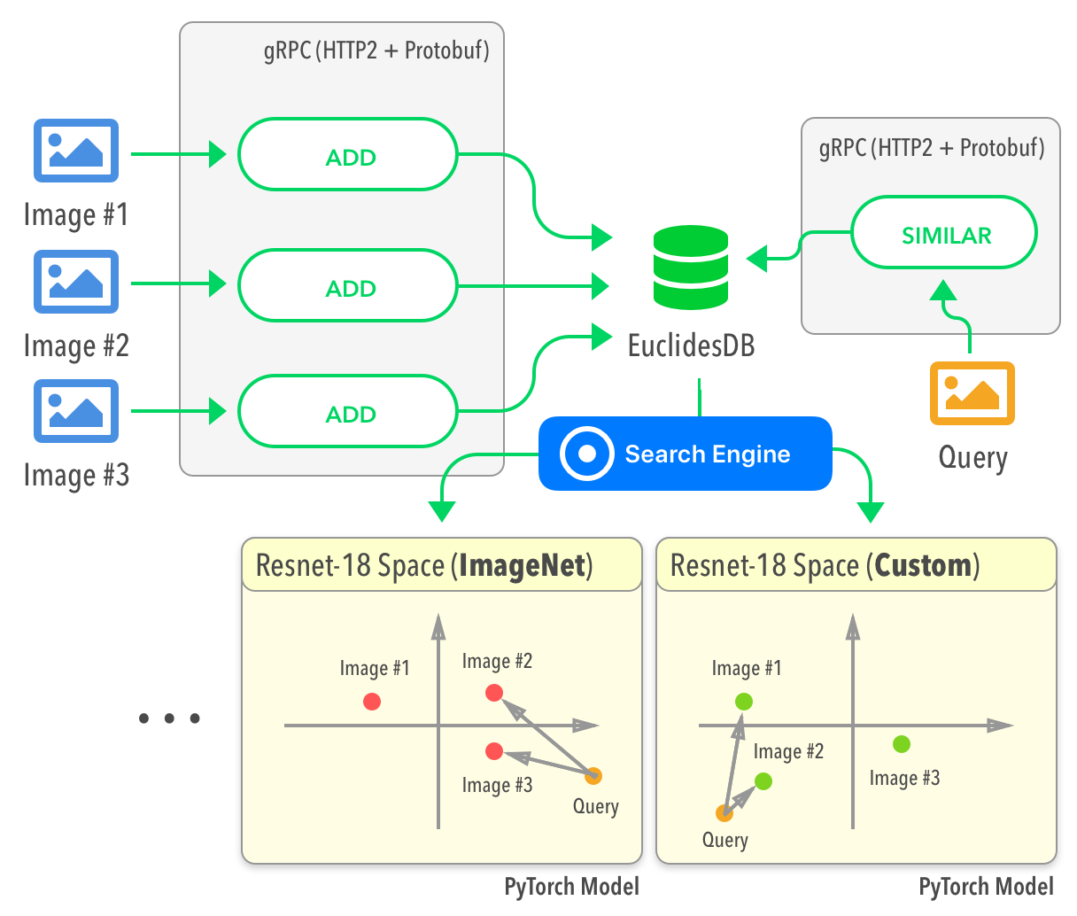 Weekly Machine Learning Opensource Roundup – Nov  22, 2018